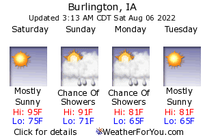 Burlington, Iowa, weather forecast