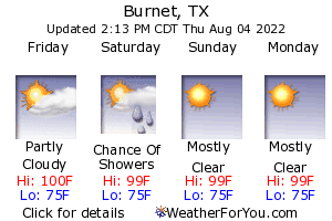 Burnet, Texas, weather forecast