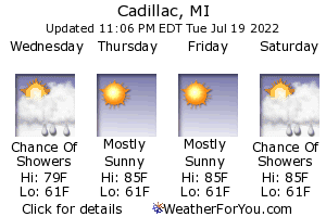 Cadillac, Michigan, weather forecast