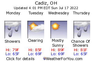 Cadiz, Ohio, weather forecast