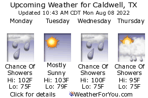 Caldwell, Texas weather forecast