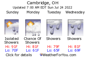 Cambridge, Ohio, weather forecast