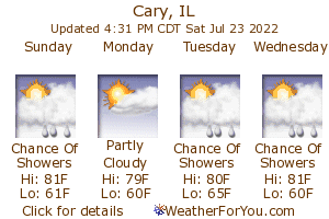 Cary, Illinois, weather forecast