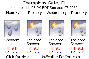 Champions Gate, Florida, weather forecast