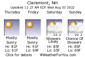 Claremont, New Hampshire, weather forecast