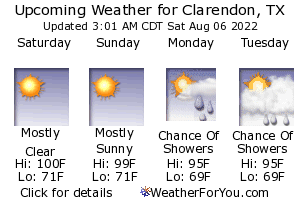 Clarendon, Texas, weather forecast