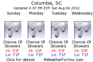 Columbia, South Carolina, weather forecast