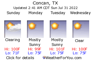 Concan, Texas, weather forecast