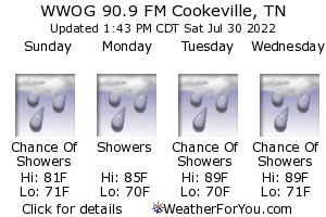 Cookeville, Tennessee, weather forecast