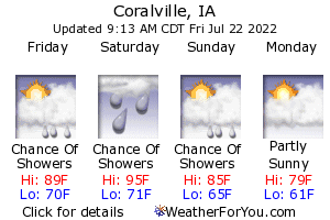Coralville, Iowa, weather forecast