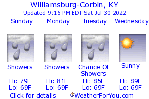 Corbin, Kentucky, weather forecast