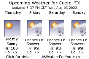 Cuero, Texas, weather forecast
