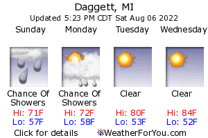 Daggett, Michigan, weather forecast