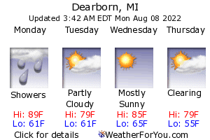 Dearborn, Michigan, weather forecast