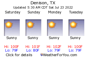 Denison, Texas, weather forecast