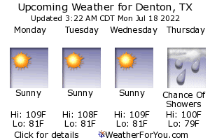 Denton, Texas, weather forecast