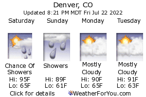 Denver Colorado weather forecast