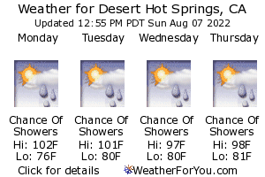 Desert Edge, California, weather forecast