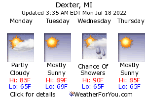 Dexter, Michigan, weather forecast