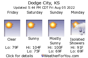 Dodge City, Kansas, weather forecast