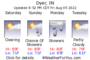 Dyer, Indiana, weather forecast