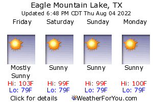 Eagle Mountain Lake, Texas, weather forecast