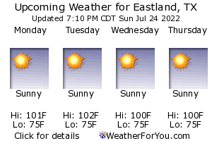 Eastland, Texas, weather forecast