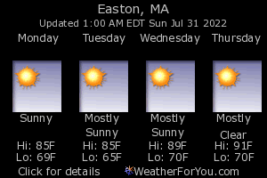 Easton, Massachusetts, weather forecast