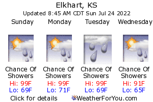 Elkhart, Kansas, weather forecast