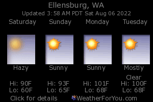 Ellensburg, Washington, weather forecast