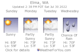 Elma, Washington, weather forecast