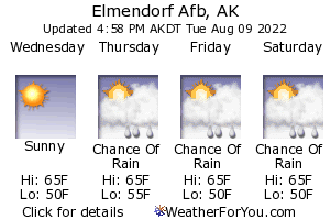 Elmendorf Afb, Alaska, weather forecast