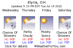 Elyria, Ohio, weather forecast