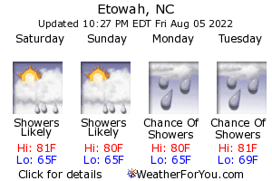 Etowah, North Carolina, weather forecast