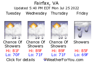 Fairfax, Virginia, weather forecast