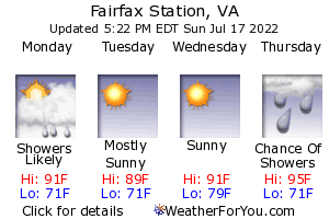 Fairfax Station, Virginia, weather forecast