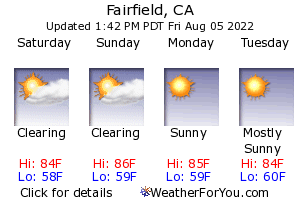 Fairfield, California, weather forecast