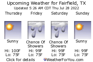Fairfield, Texas, weather forecast