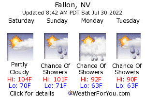 Fallon, Nevada, weather forecast