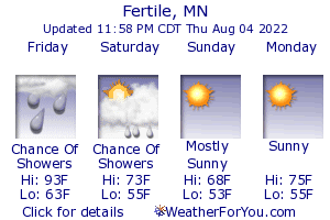 Fertile, Minnesota, weather forecast