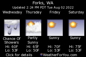 Forks, Washington, weather forecast