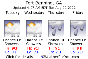 Fort Benning, Georgia, weather forecast