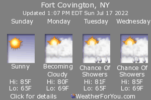Fort Covington, New York, weather forecast