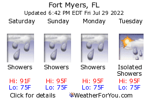 Fort Myers, Florida, weather forecast