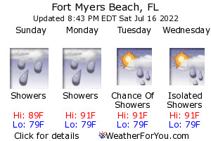 Fort Myers Beach, Florida, weather forecast