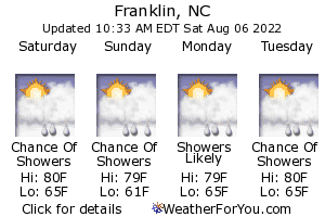 Franklin, North Carolina, weather forecast
