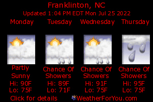 Franklinton, North Carolina, weather forecast
