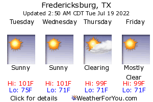 Fredericksburg, Texas, weather forecast