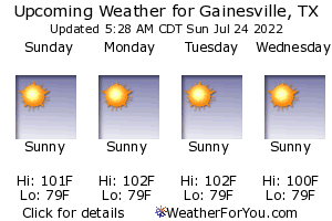 Gainesville, Texas, weather forecast
