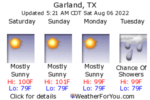 Garland, Texas, weather forecast
